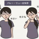 バレー・リュー症候群