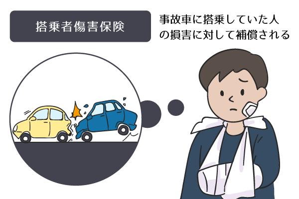 搭乗者傷害保険